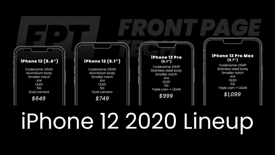 Apple iPhone 12 Series Specs And Pricing Leaked Online!